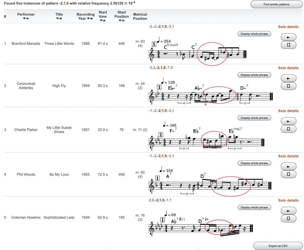 Haun tulokset Weimar Jazz Databasesta. 5 tulosta.